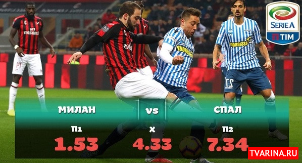 «Милан» — СПАЛ  31 октября 2019 Стадион «Джузеппе Меацца»