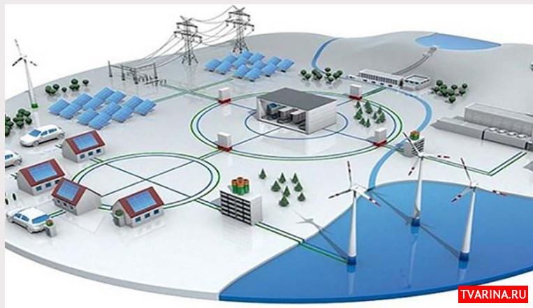 Шесть инноваций распределительной сети будущего